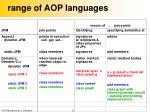 range of aop languages2