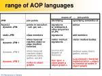 range of aop languages3