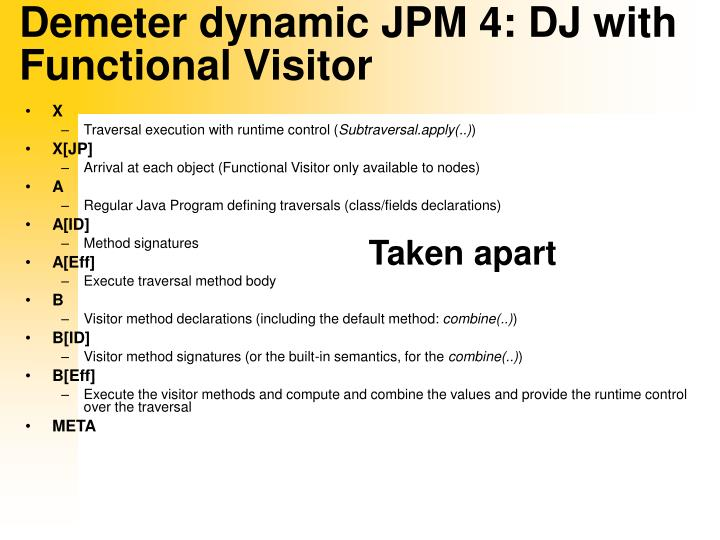 Demeter dynamic JPM 4: DJ with Functional Visitor