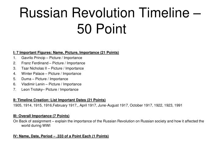 Russian Revolution Timeline – 50 Point
