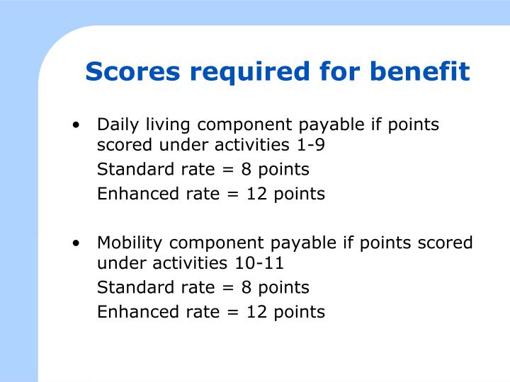 Scores required for benefit