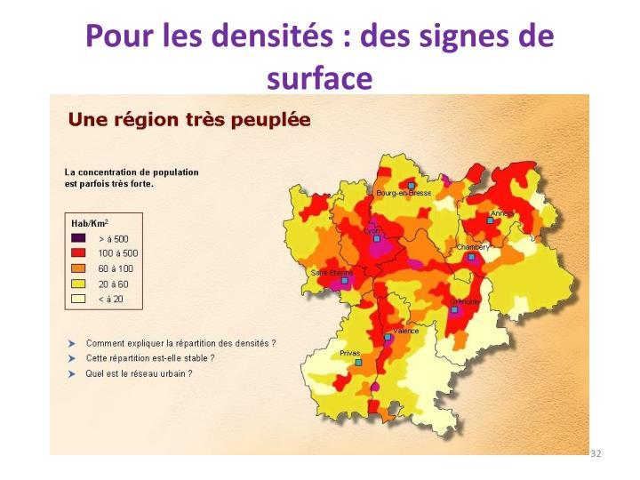 Pour les densités : des signes de surface