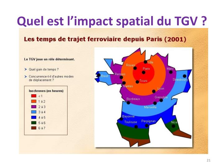 Quel est l'impact spatial du TGV ?
