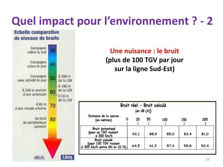 Quel impact pour l'environnement ? - 2