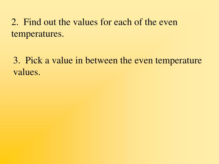 2.  Find out the values for each of the even temperatures.