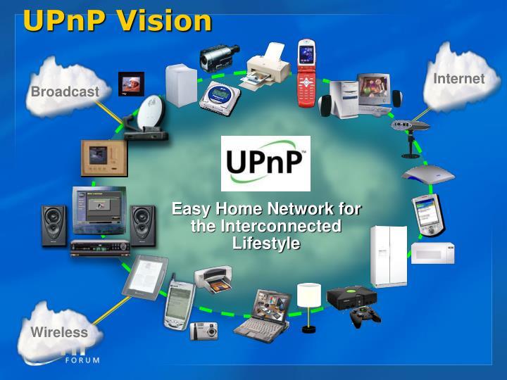 UPnP Vision