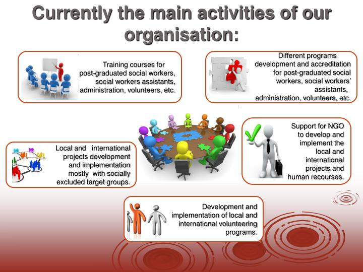 Currently the main activities of our org
