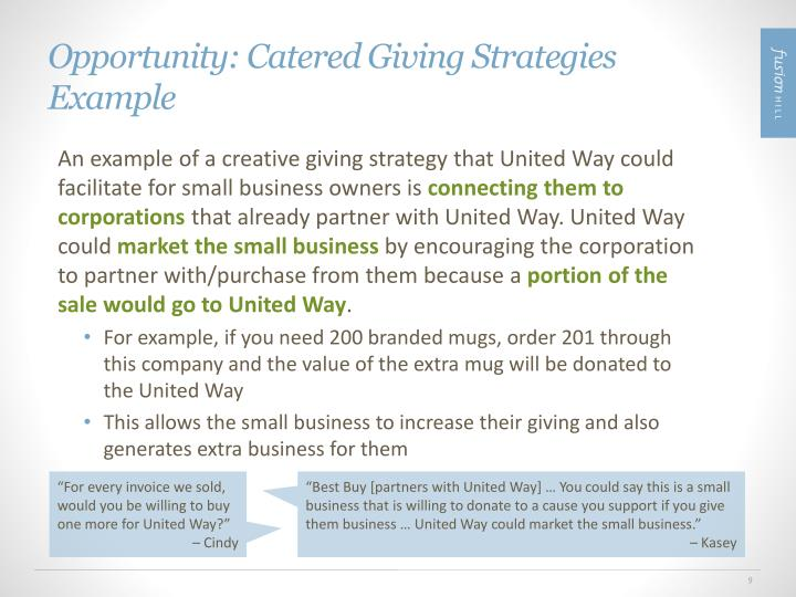 Opportunity: Catered Giving Strategies