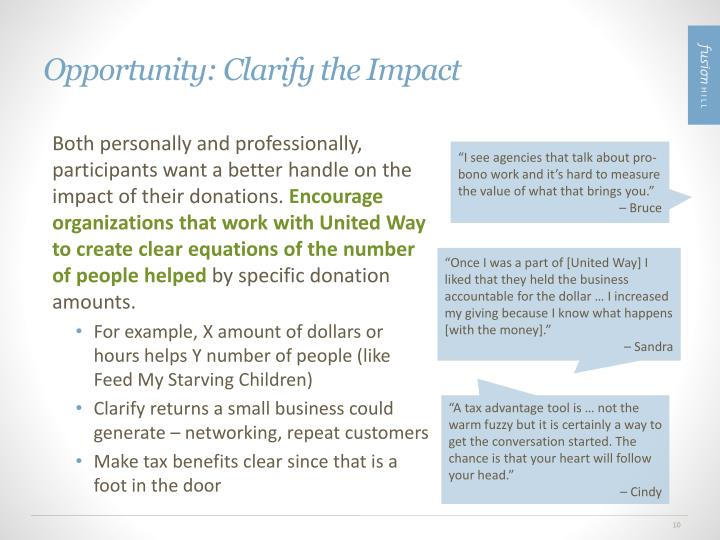 Opportunity: Clarify the Impact