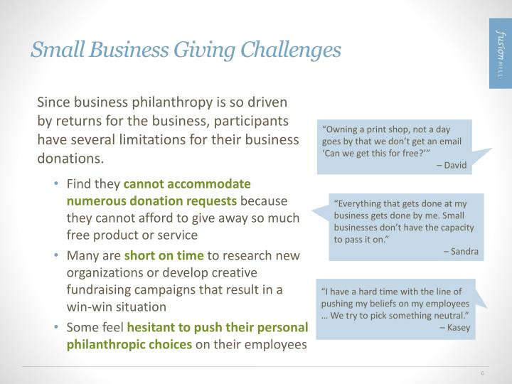 Small Business Giving Challenges