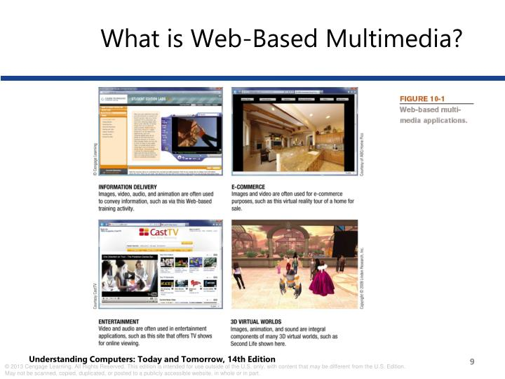 What is Web-Based Multimedia?