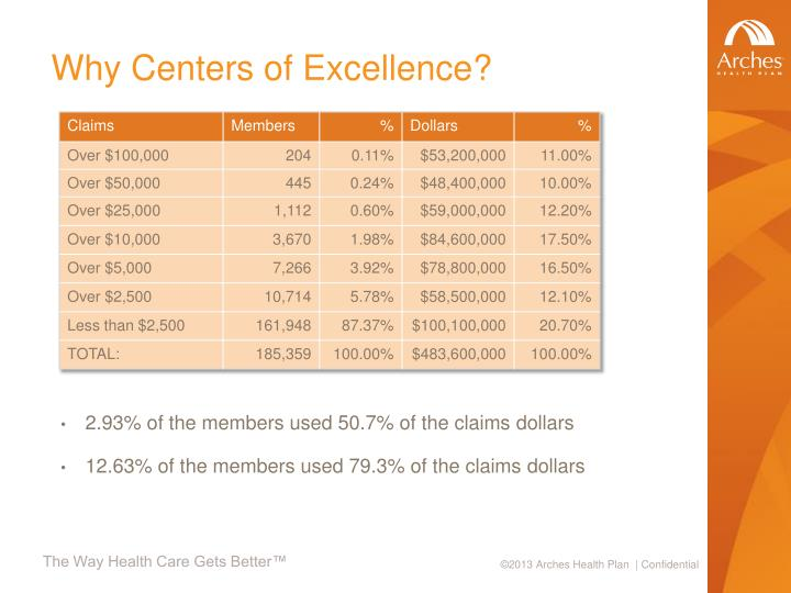 Why centers of excellence