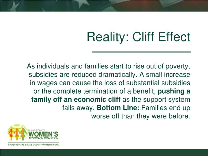 Reality: Cliff Effect