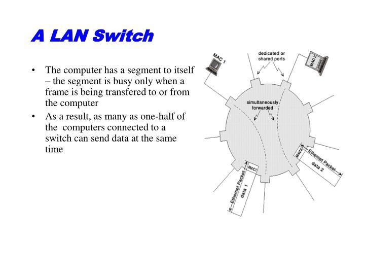 A LAN Switch