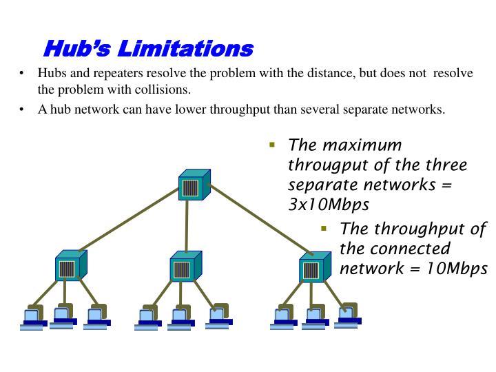 Hub's Limitations