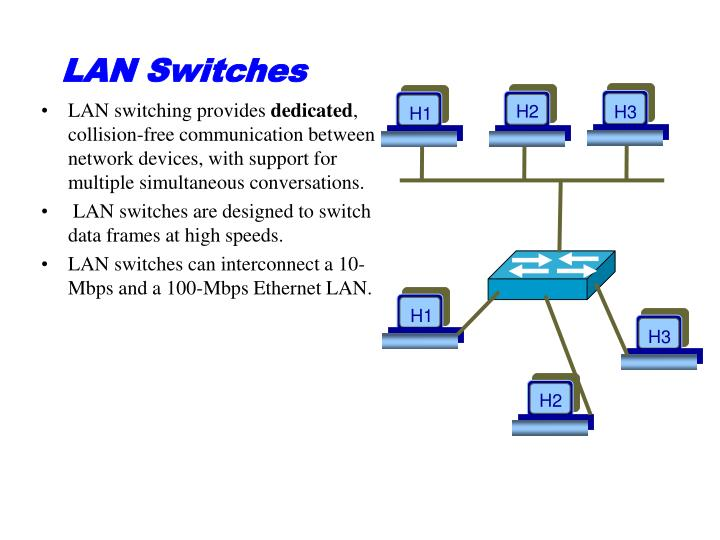LAN Switches