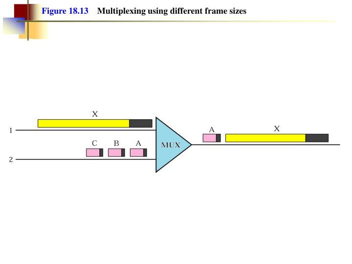 Figure 18.13