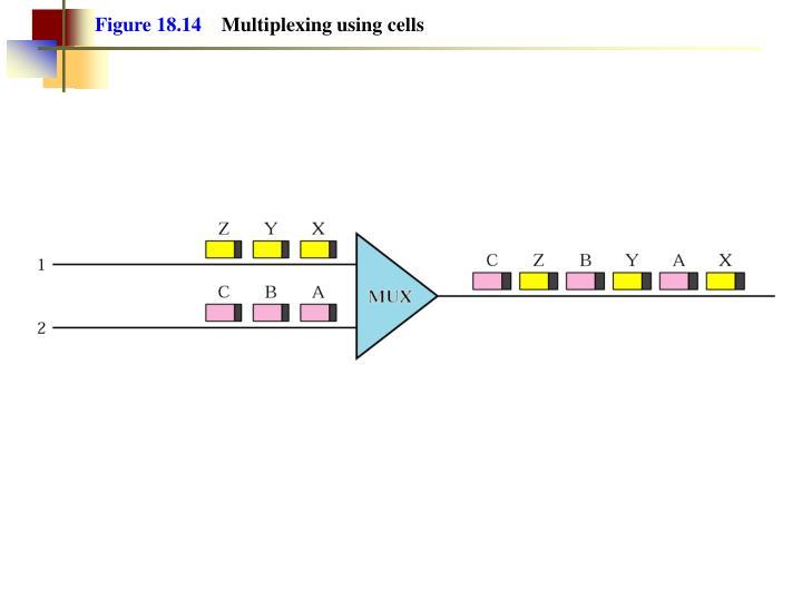 Figure 18.14