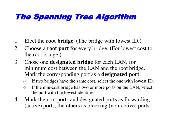 The Spanning Tree Algorithm