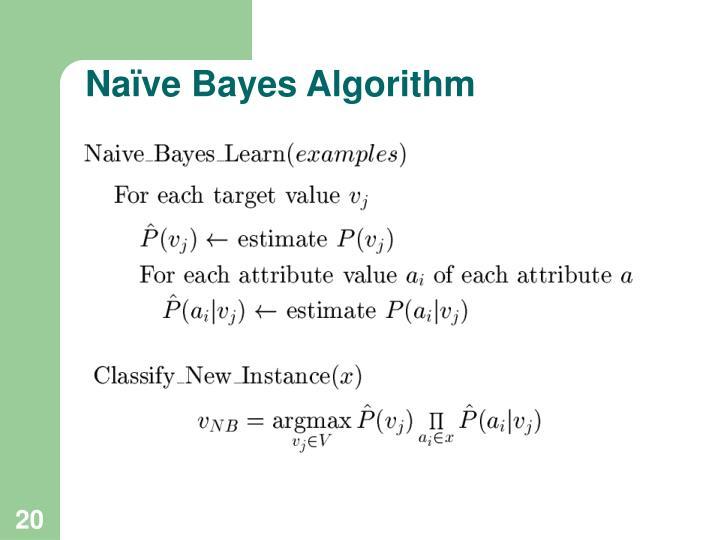 Naïve Bayes Algorithm