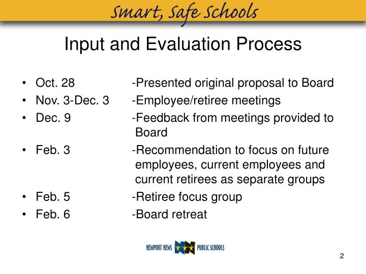Input and Evaluation Process