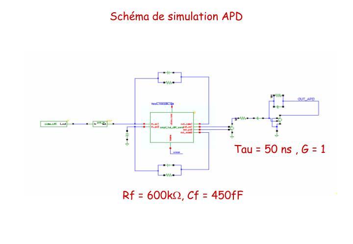 Schéma de simulation APD