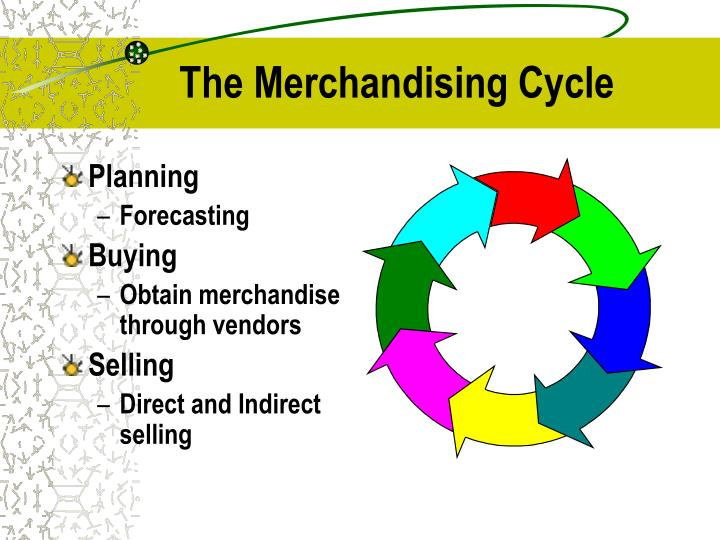 The merchandising cycle
