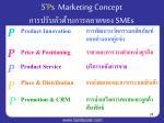 5 p s marketing concept smes