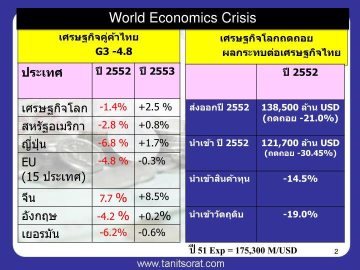 World Economics Crisis