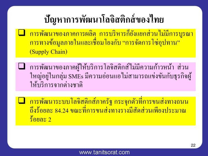 ปัญหาการพัฒนาโลจิสติกส์ของไทย