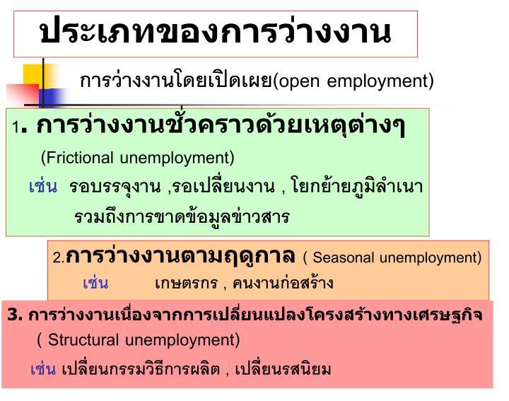 ประเภทของการว่างงาน