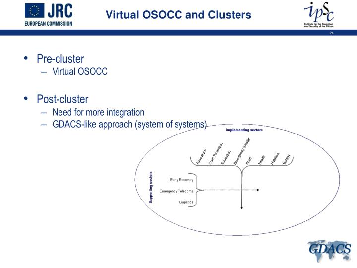 Virtual OSOCC and Clusters