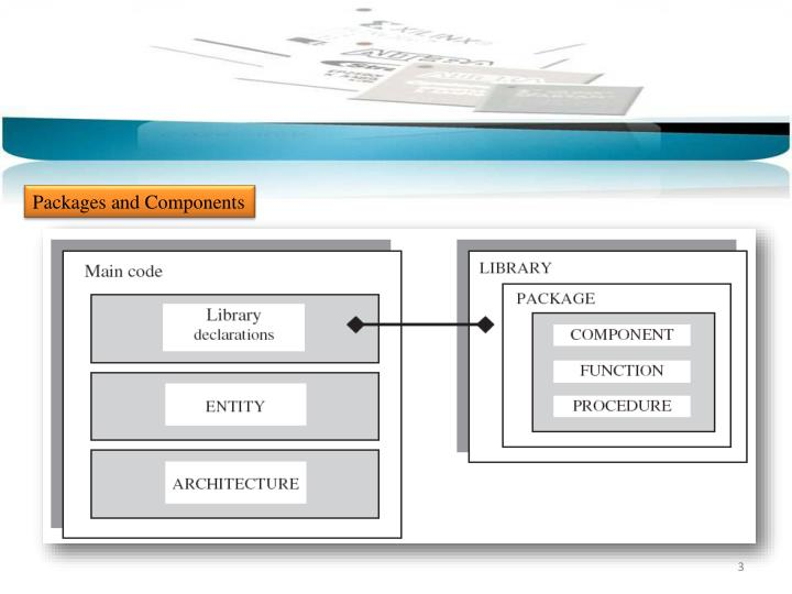 Packages and Components