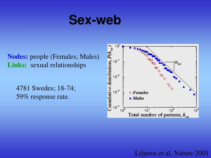 Sex-web