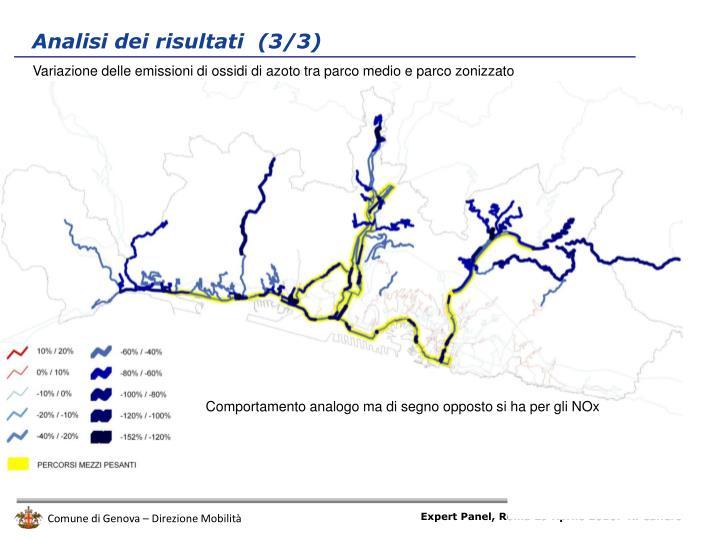 Variazione delle emissioni di ossidi di azoto tra parco medio e parco zonizzato