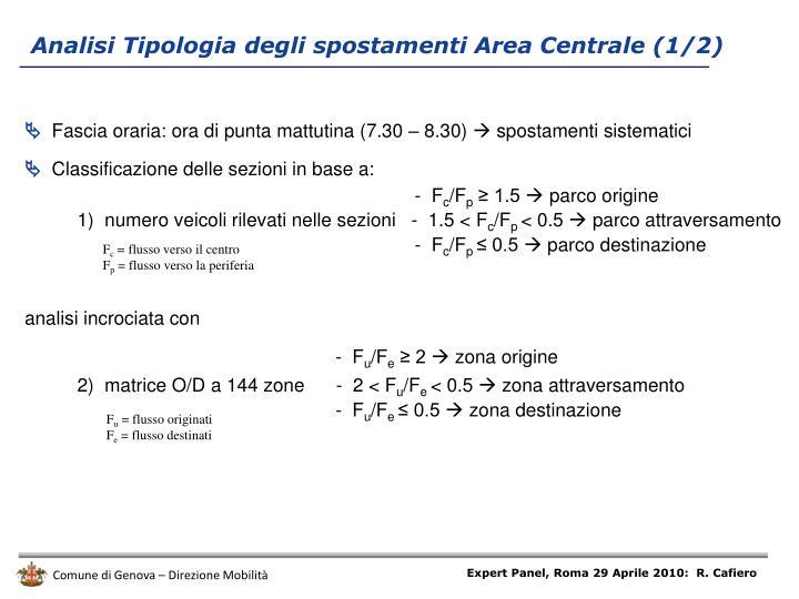Analisi Tipologia degli spostamenti Area Centrale (1/2)
