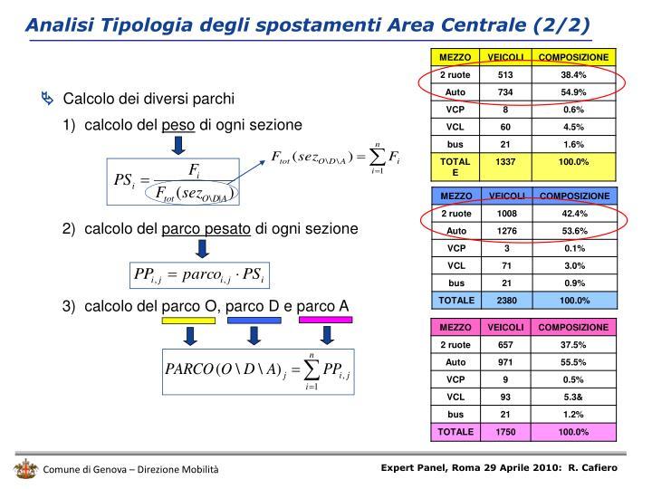 Analisi Tipologia degli spostamenti Area Centrale (2/2)