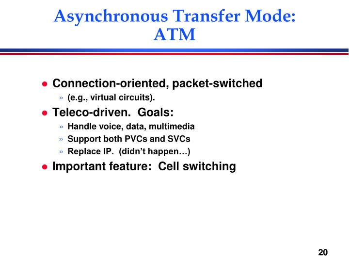 Asynchronous Transfer Mode: ATM