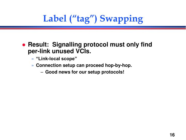 "Label (""tag"") Swapping"