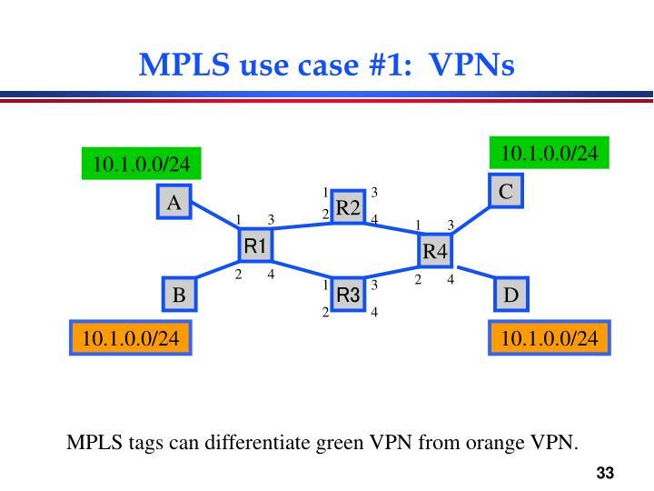MPLS use case #1:  VPNs