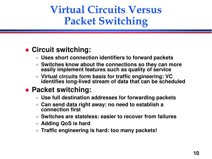 Virtual Circuits Versus