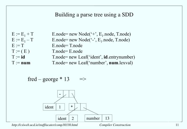 Building a parse tree using a SDD