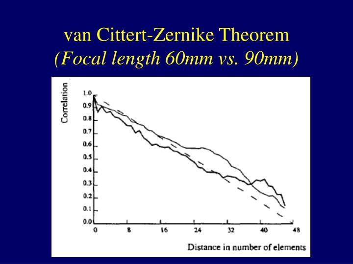 van Cittert-Zernike Theorem