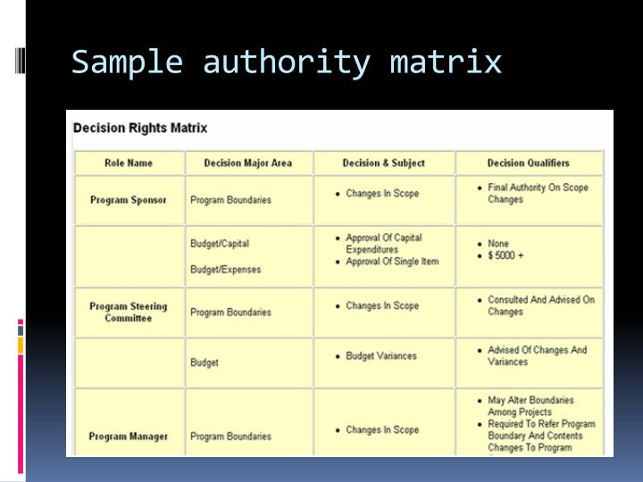 Sample authority matrix