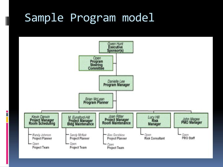 Sample Program model