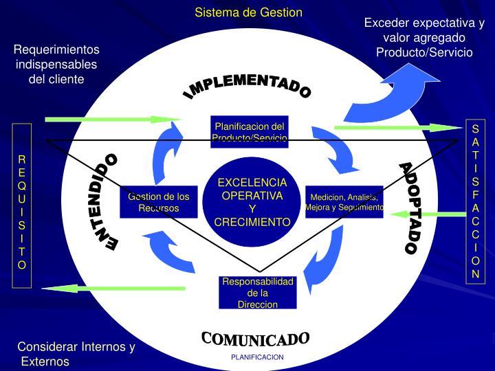Sistema de Gestion