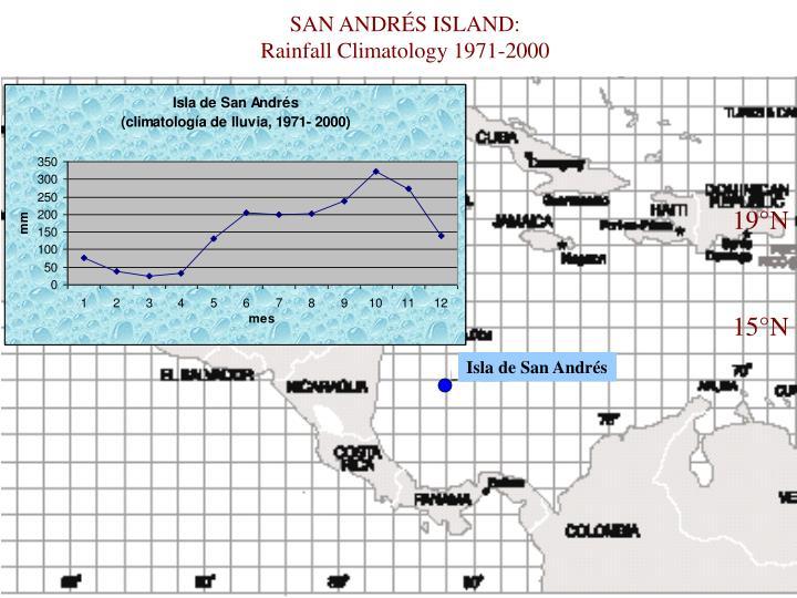SAN ANDRÉS ISLAND: