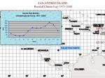 san andr s island rainfall climatology 1971 2000
