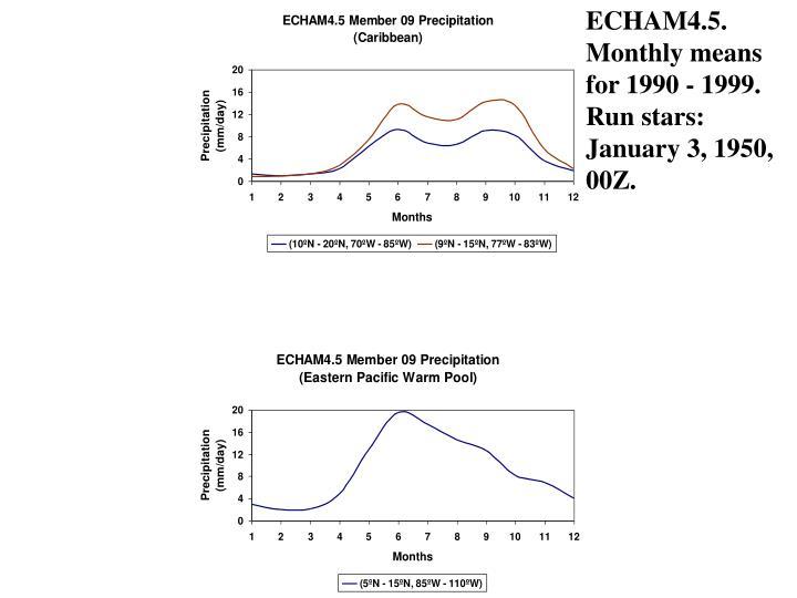 ECHAM4.5.