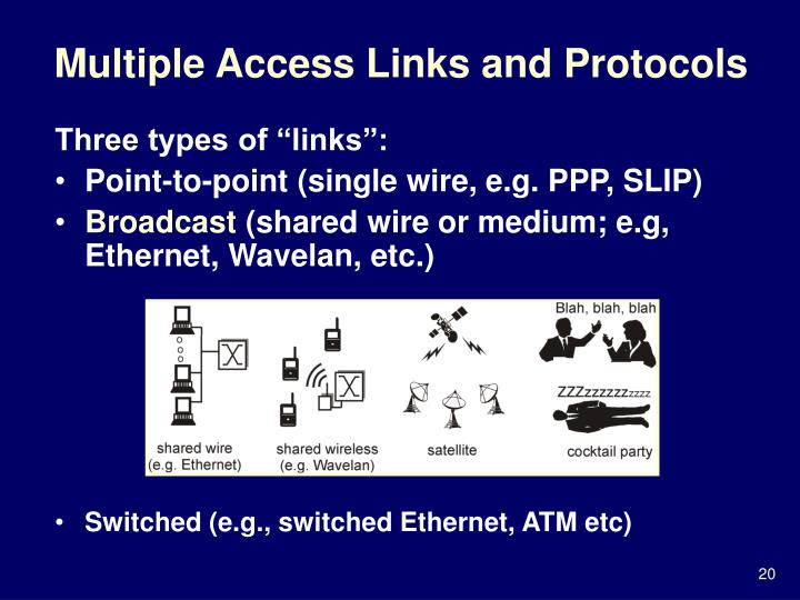 Multiple Access Links and Protocols
